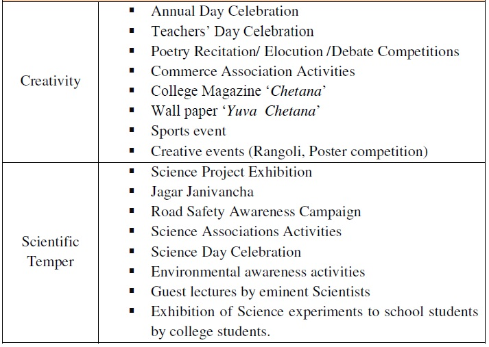 event programs new arts commerce science college parner